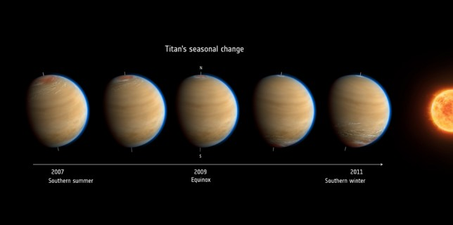 This artist's impression of Saturn's moon Titan shows the change in observed atmospheric effects before, during and after equinox in 2009. The Titan globes also provide an impression of the detached haze layer that extends all around the moon (blue) (ESA)